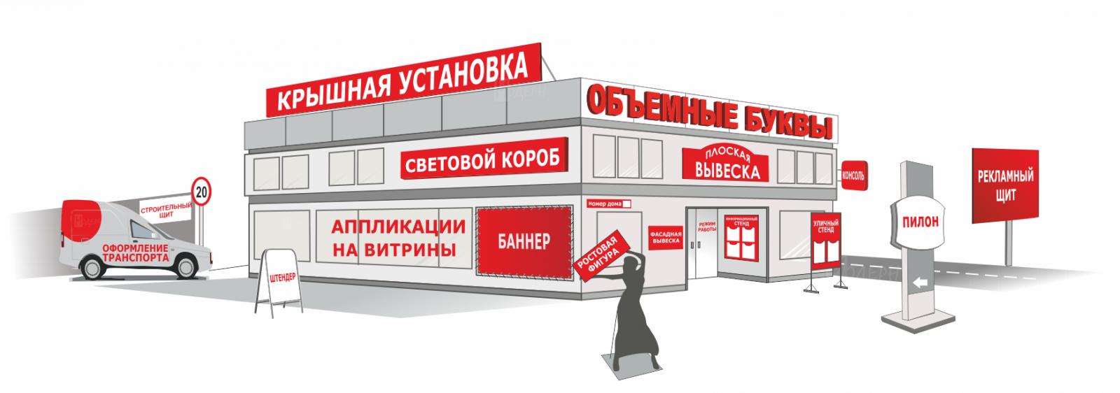 Заказать наружную рекламу в люберцах как разрекламировать магазин детской одежды
